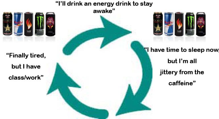 life cycle of energy drinks 100 60 20-20-60-100 mj/kg recycling incineration energy recovery recycling process avoided production ©photodisc should cars be made of lighter or more recyclable materials.