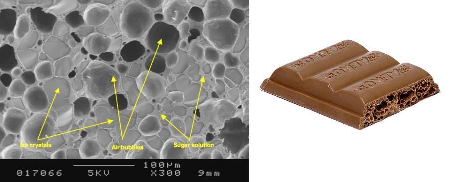 Ice Crystals Microscope Under a Microscope Ice Cream